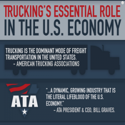 Trucking role in the US Economy