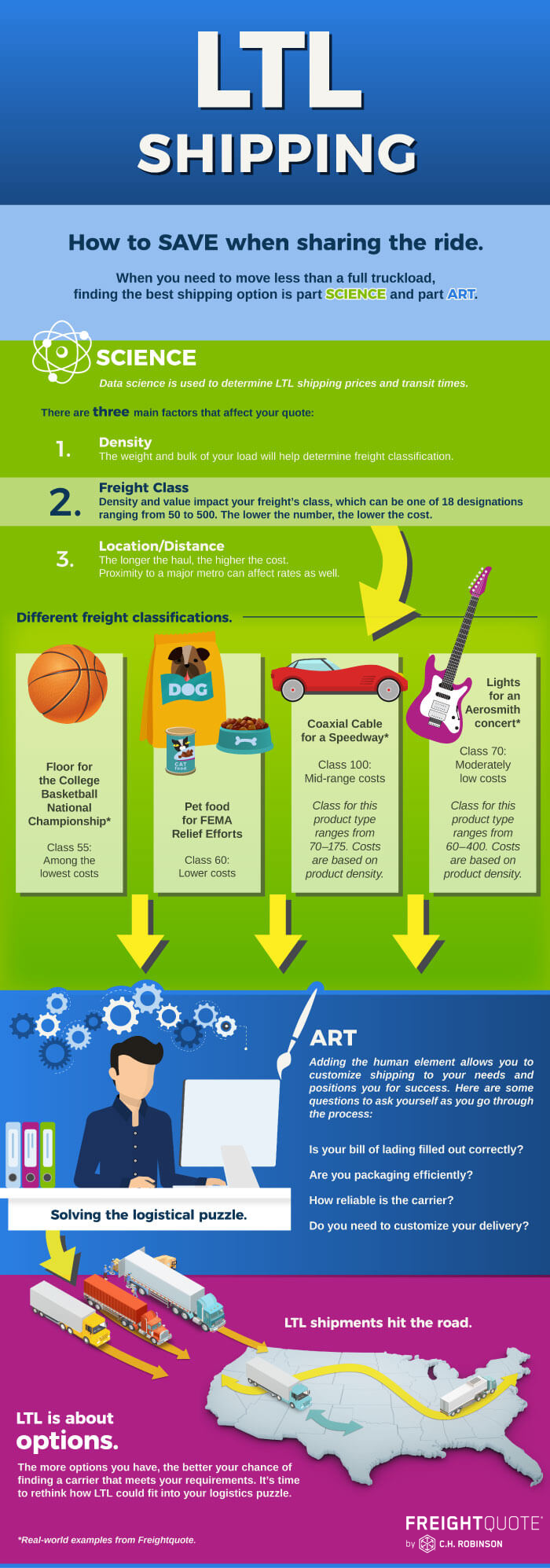 ltl shipping infographic