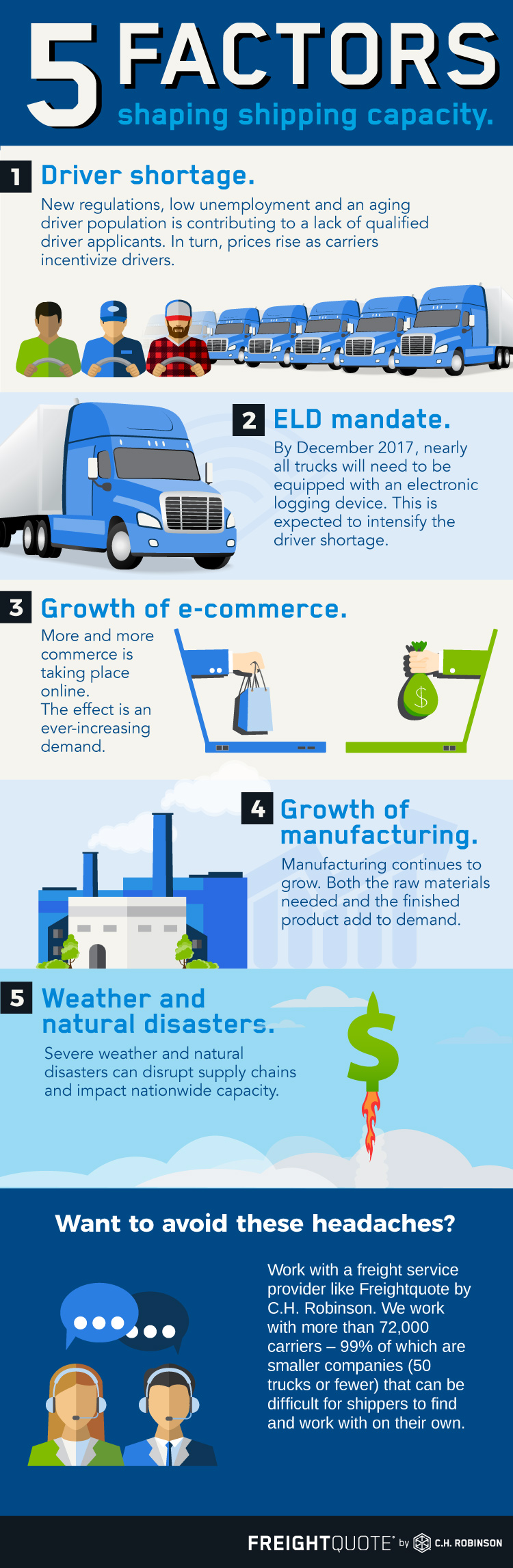 5 freight factors shaping shipping capacity infographic