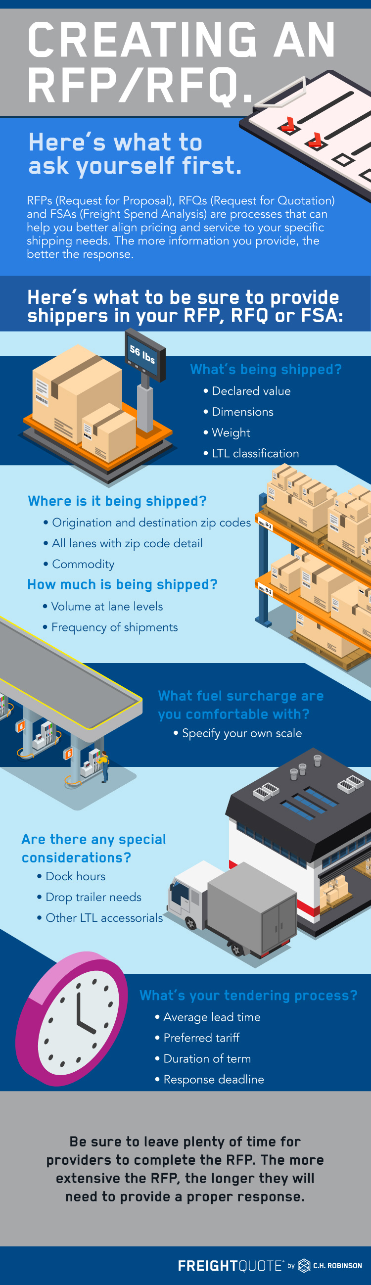 How to create a shipping RFP or RFQ infographic